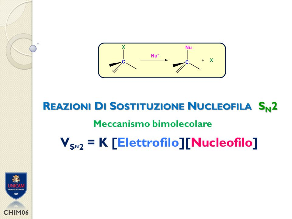 VSN2 = K [Elettrofilo][Nucleofilo]